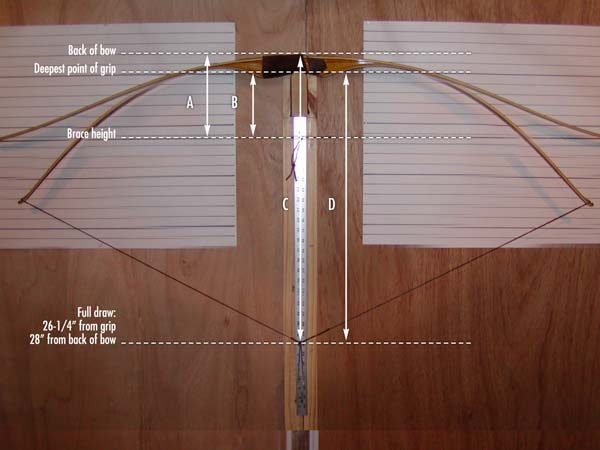 Combined photo of braced and full draw profile with measurements.