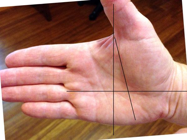 hand angle
